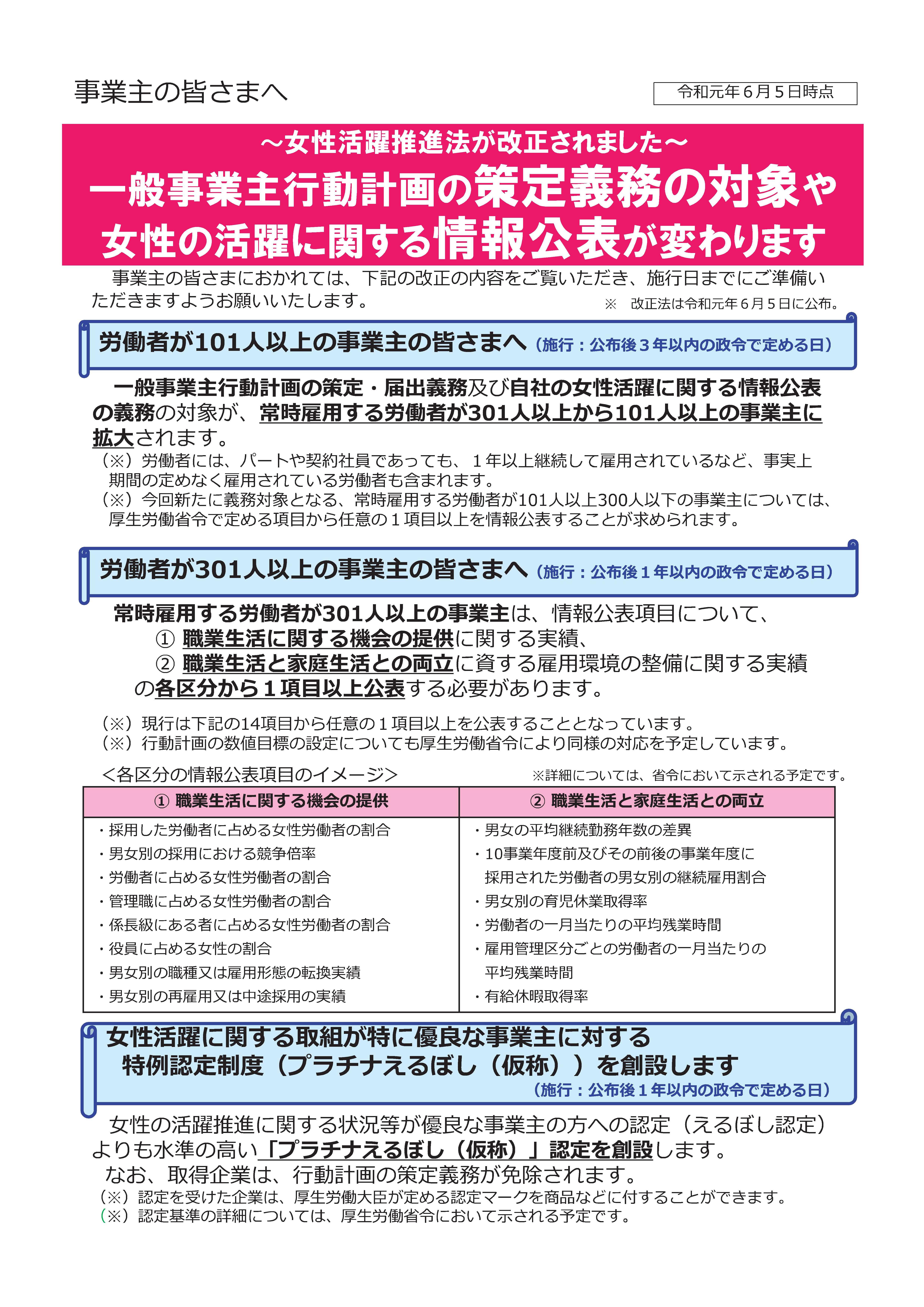 女性活躍 静岡市 社労士